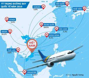 Đường bay tiếng Nhật là gì
